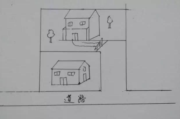 农村别墅自建地基风水化解方法